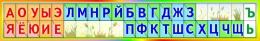 Купить Стенд таблица гласные и согласные  для кабинета  начальной школы 1250*200 мм в Беларуси от 29.00 BYN