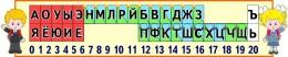 Купить Стенд Таблица гласные и согласные для кабинета начальной школы 1500*300 мм в Беларуси от 54.00 BYN