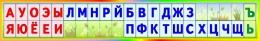 Купить Стенд таблица гласные согласные буквы для начальной школы 1250*200 мм в Беларуси от 27.00 BYN