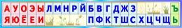 Купить Стенд таблица гласные согласные буквы для начальной школы в бирюзовых тонах 1250*200мм в Беларуси от 27.00 BYN