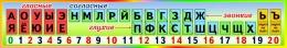 Купить Стенд таблица гласные согласные буквы для начальной школы в радужных тонах 1500*250 мм в Беларуси от 43.00 BYN