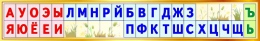 Купить Стенд таблица гласные согласные буквы для начальной школы в золотистых тонах 1250*200 мм в Беларуси от 29.00 BYN