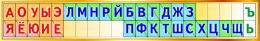 Купить Стенд лента букв звуков гласные согласные для начальной школы в золотистых тонах 1250*200мм в Беларуси от 29.00 BYN