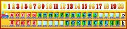 Купить Стенд таблица гласные согласные и цифры для начальной школы Паровозик в оранжевых тонах 1500*350мм в Беларуси от 57.00 BYN