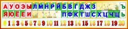 Купить Стенд таблица гласные согласные и цифры в жёлто-коричневых тонах 1500*350мм в Беларуси от 57.00 BYN