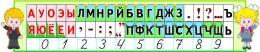 Купить Стенд Таблица гласные, согласные, знаки препинания и цифры (со звоночками и наушниками) 1500*300 мм в Беларуси от 54.00 BYN