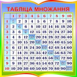 Купить Стенд Таблiца множання для начальной школы в зеленых тонах 550*550мм в Беларуси от 37.00 BYN