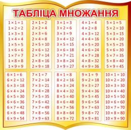 Купить Стенд Таблiца множання в столбик  для начальной школы в стиле Осень  на белорусском языке  550*550мм в Беларуси от 34.00 BYN