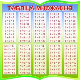 Купить Стенд Таблiца множання в столбик  для начальной школы в зеленых тонах  на белорусском языке  550*550мм в Беларуси от 34.00 BYN
