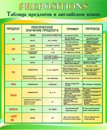 Купить Стенд Таблица предлогов в кабинет английского языка в золотисто-зелёных тонах 700*850 мм в Беларуси от 68.00 BYN