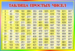 Купить Стенд Таблица простых чисел по Математике в стиле Радуга 800*550 мм в Беларуси от 48.00 BYN