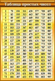 Купить Стенд Таблица простых чисел в золотисто-коричневых тонах  550*800мм в Беларуси от 51.00 BYN