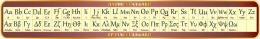 Купить Стенд Таблица с Латинский, Греческий алфавит на белорусском языке в золотисто-бордовых тонах 1950*300мм в Беларуси от 67.00 BYN