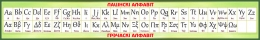 Купить Стенд Таблица Латинский, Греческий алфавит на белорусском языке в золотисто-зелёных тонах 1950*300мм в Беларуси от 67.00 BYN