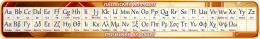 Купить Стенд Таблица с Латинским и Греческим алфавитом для кабинета математики 1950*300мм в Беларуси от 67.00 BYN