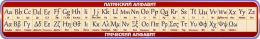 Купить Стенд Таблица с Латинским и Греческим алфавитом для кабинета математики в бордовых тонах 1950*300мм в Беларуси от 64.00 BYN