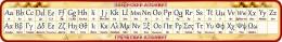 Купить Стенд Таблица с Латинским и Греческим алфавитом в золотисто-бордовых тонах 1950*300мм в Беларуси от 64.00 BYN