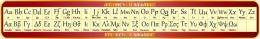 Купить Стенд Таблица с Латинским и Греческим алфавитом в бордово-золотистых тонах 1950*300мм в Беларуси от 64.00 BYN
