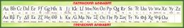 Купить Стенд Таблица с Латинским и Греческим алфавитом в золотисто-зеленых тонах 1950*300 мм в Беларуси от 64.00 BYN