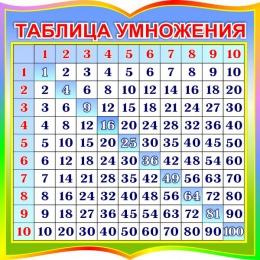 Купить Стенд Таблица умножения для начальной школы в радужных тонах 550*550мм в Беларуси от 34.00 BYN