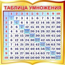 Купить Стенд Таблица умножения для начальной школы в золотистых тонах 550*550мм в Беларуси от 34.00 BYN
