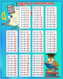 Купить Стенд Таблица умножения в столбик  для начальной школы в сине-бирюзовых тонах  600*750мм в Беларуси от 53.00 BYN