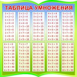 Купить Стенд Таблица умножения в столбик  для начальной школы в зеленых тонах  550*550мм в Беларуси от 37.00 BYN
