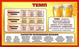 Купить Стенд Темп для кабинета музыки 900*540мм в Беларуси от 53.00 BYN