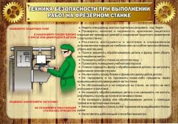 Купить Стенд Техника безопасности при выполнении работ на фрезерном станке в стиле Стимпанк 1000*700 мм в Беларуси от 81.00 BYN