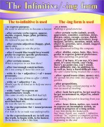 Купить Стенд The Infinitive.-ing form в кабинет английского языка в фиолетово-жёлтых тонах 700*850 мм в Беларуси от 68.00 BYN