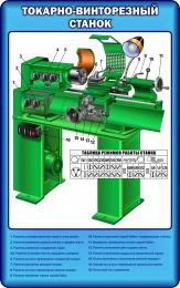 Купить Стенд Токарно-винторезный станок в голубых тонах 500*800 мм в Беларуси от 46.00 BYN