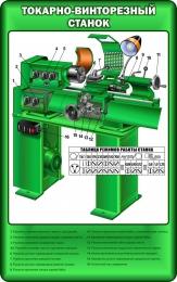 Купить Стенд Токарно-винторезный станок в зелёных тонах 500*800 мм в Беларуси от 46.00 BYN