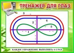 Купить Стенд Тренажёр для глаз в зелёных тонах для кабинета информатики 370*260мм в Беларуси от 11.00 BYN