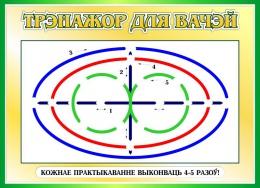 Купить Стенд Трэнажор для вачэй на белорусском языке в золотисто-зелёных тонах 610*440 мм в Беларуси от 31.00 BYN