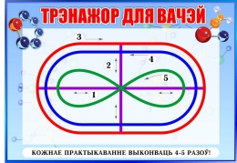 Купить Стенд Трэнажор для вачэй в голубых тонах для кабинета химии 370*260 мм в Беларуси от 10.00 BYN