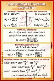 Купить Стенд Тригонометрические формулы в золотисто-бордовых тонах 430*650 мм в Беларуси от 32.00 BYN
