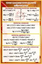 Купить Стенд Тригонометрические формулы в золотисто-бордовых тонах 630*940 мм в Беларуси от 65.00 BYN