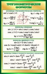 Купить Стенд Тригонометрические формулы в золотисто-зелёных тонах  530*840 мм в Беларуси от 51.00 BYN