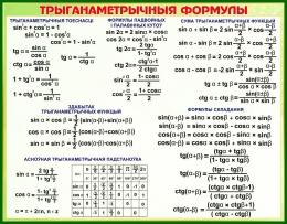 Купить Стенд Трыганаметрычныя формулы на белорусском языке в зеленых тонах 830*650 мм в Беларуси от 59.00 BYN