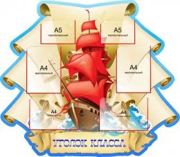 Купить Стенд Уголок Класса в стиле группы стендов Алые паруса с голубым контуром 1180*1030 мм в Беларуси от 151.80 BYN