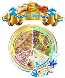 Купить Стенд Умная тарелка в морском стиле 1050*1130 мм в Беларуси от 229.00 BYN