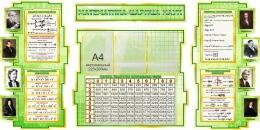 Купить Стенд в кабинет Математика-царица наук с формулами и тригономертической таблицей в золотисто-зелёных тонах 1825*955мм в Беларуси от 211.50 BYN