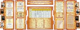Купить Стенд в кабинет Математики Математика вокруг нас расширенный с формулами  2506*957мм в Беларуси от 288.30 BYN