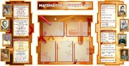 Купить Стенд в кабинет Математики Математика вокруг нас с формулами 1800*955мм в Беларуси от 216.50 BYN