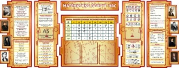 Купить Стенд в кабинет Математики Математика вокруг нас с формулами  2506*957мм в Беларуси от 288.30 BYN