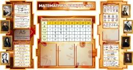 Купить Стенд в кабинет Математики Математика вокруг нас с формулами и тригономертической таблицей 1800*995мм в Беларуси от 222.30 BYN