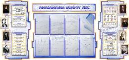 Купить Стенд в кабинет Математики Математика вокруг нас с формулами в синих тонах на фоне тетради 2040*955мм в Беларуси от 253.00 BYN