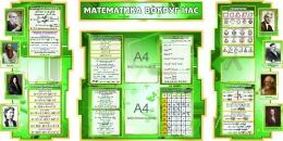 Купить Стенд в кабинет Математики Математика вокруг нас с формулами в зеленых тонах в Беларуси от 223.80 BYN