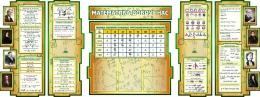 Купить Стенд в кабинет Математики Математика вокруг нас с формулами в золотисто-зелёных тонах  2506*957мм в Беларуси от 288.30 BYN