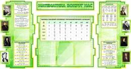 Купить Стенд в кабинет Математики Математика вокруг нас с формулами зеленый 1800*995мм в Беларуси от 210.30 BYN